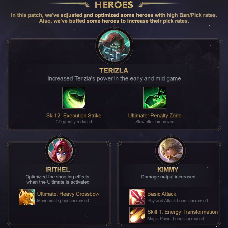 Mobile Legends: Bang Bang patch notes graphic 1.5.62