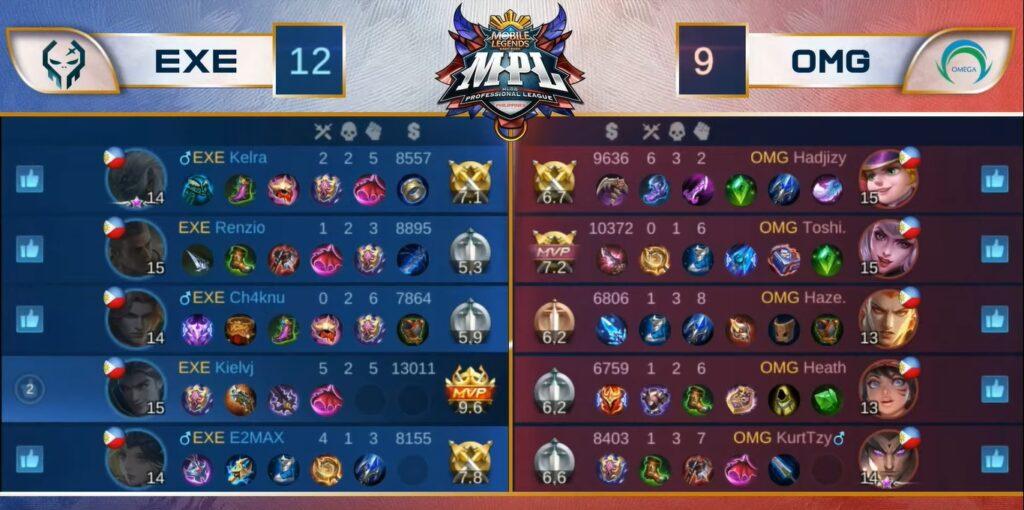 Mobile Legends: Bang Bang MPL PH S7 Omega Esports vs Execration W1D1 Game 1