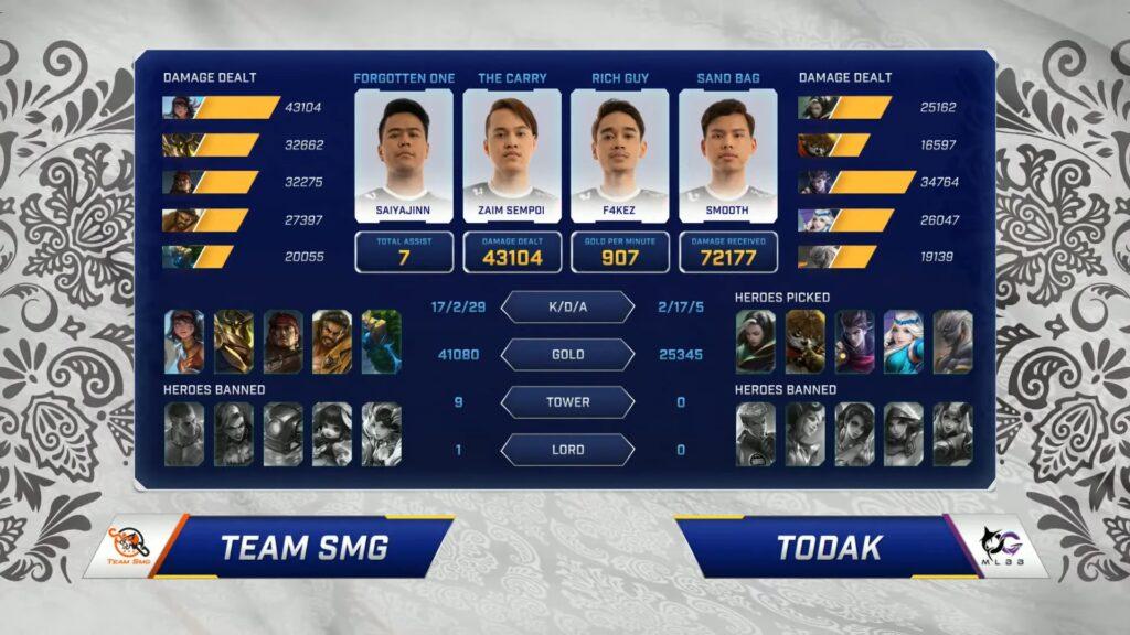 Team SMG vs Todak, MPL MY Season 7 game three result