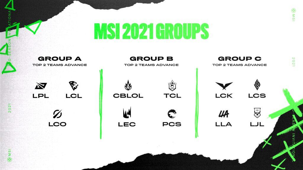 Groups of Mid-Season Invitational 2021