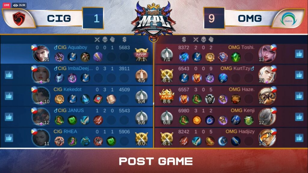Mobile Legends: Bang Bang MPL-PH Season 7, Cignal Ultra versus Omega Esports, Game 2