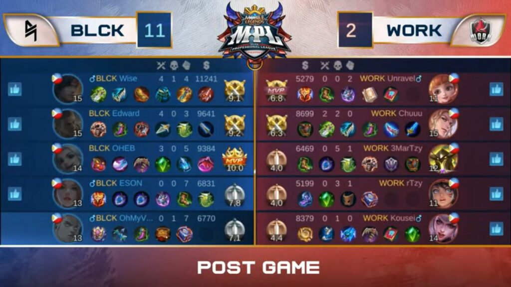 Mobile Legends: Bang Bang PH Season 7 Blacklist International versus Work Auster Force