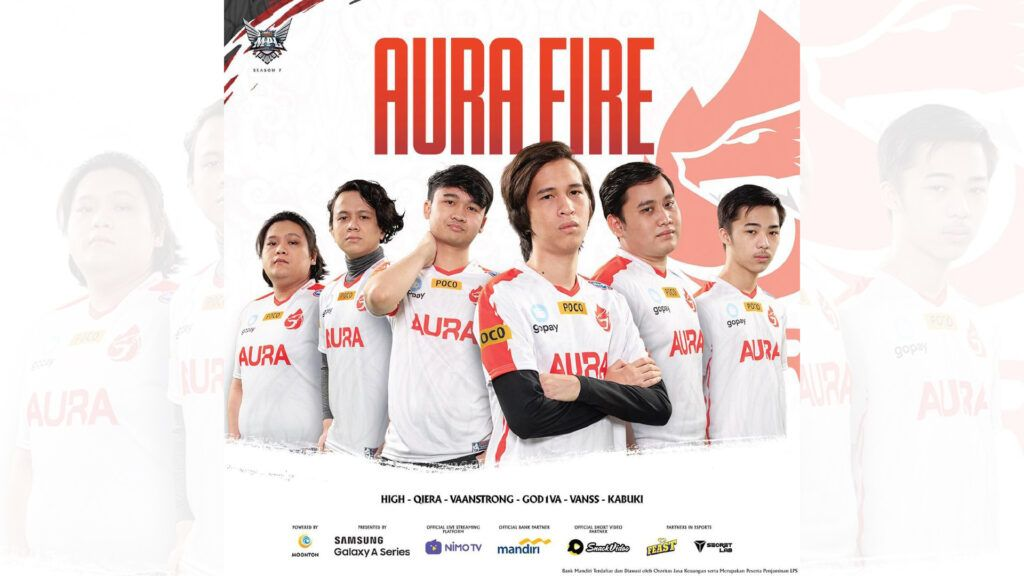 Aura Fire MPL IS S7 Roster